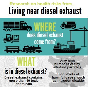 Living Near Diesel Exhaust